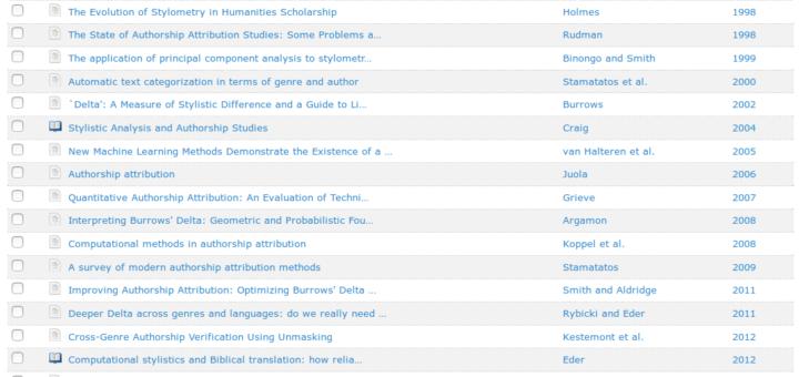 stylometry bibliography